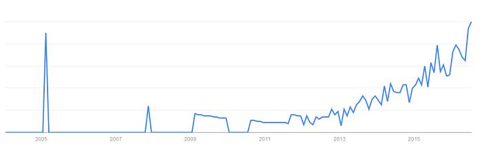ネットで話題の「デブ活」は大きな商機?戦略ヒント例
