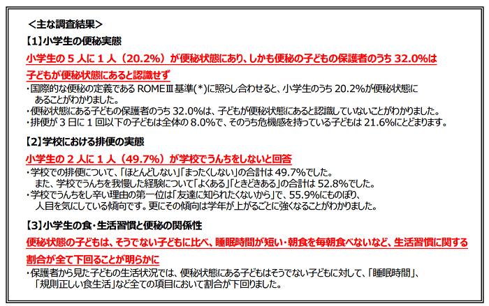 画像引用元:日本トイレ研究所