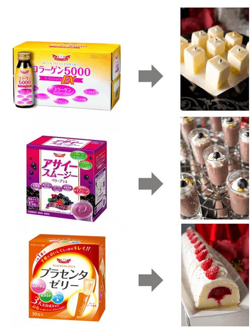 新発想!ドクターシーラボ、ヒルトン東京ベイで健康食品を可愛くPR