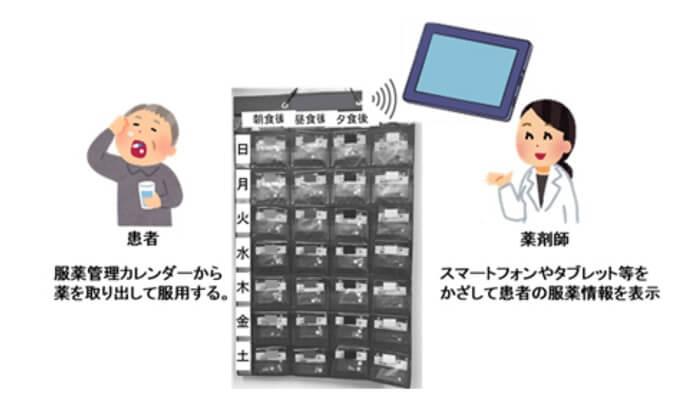 アナログで使いやすい!普及目指す、服薬管理サービス