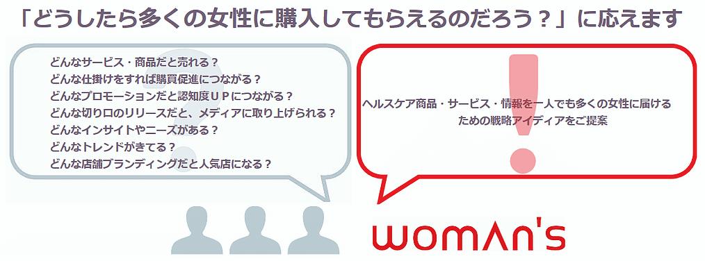 ウーマンズ女性マーケティング