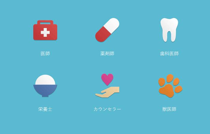 海外滞在時の「病気や健康」不安に応える無料サービス開始