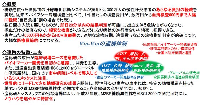 数万円の自己負担額が600円に!肝線維化診断システム、経産省大臣賞