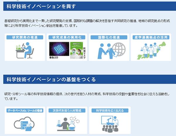 【内閣府】医療・健康情報を大規模収集・超高速解析するプロジェクト開始