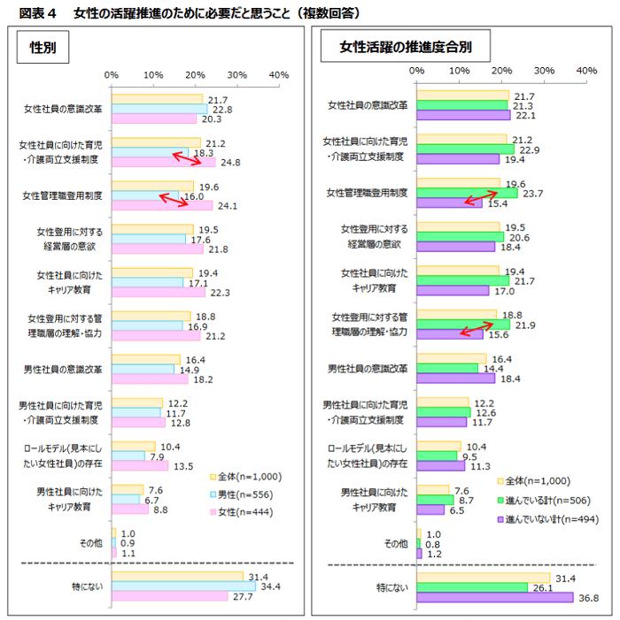 画像引用元:日本能率協会