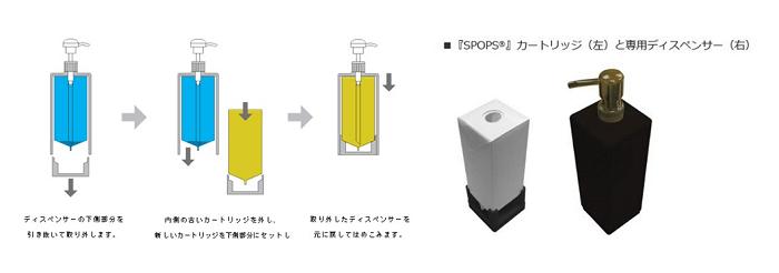 詰め替え時のイライラを改善、紙を使用したシャンプーボトル開発