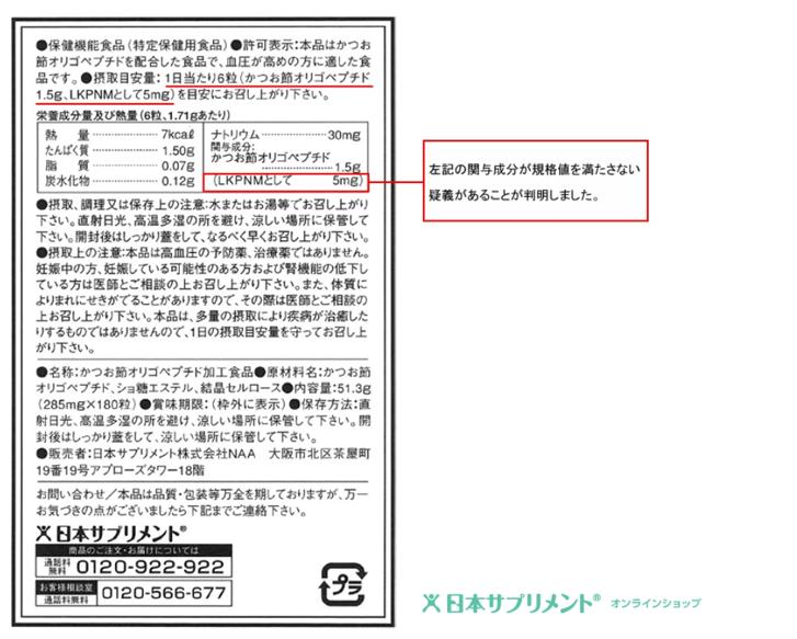 【消費者庁】日本サプリメントのトクホ表示全品の許可取り消し