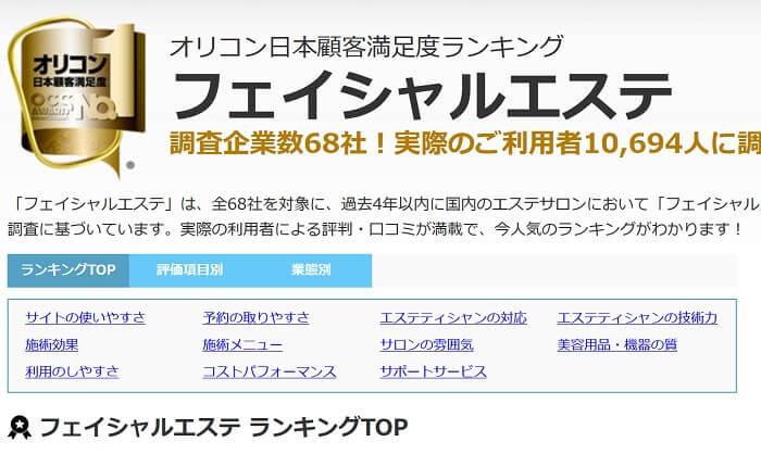 オリコン顧客満足度ランキング「エステ」部門発表