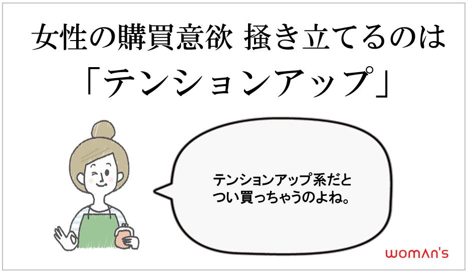 【3/15(木)メルマガ限定配信】女性の購買意欲 掻き立てるのは「テンションアップ」