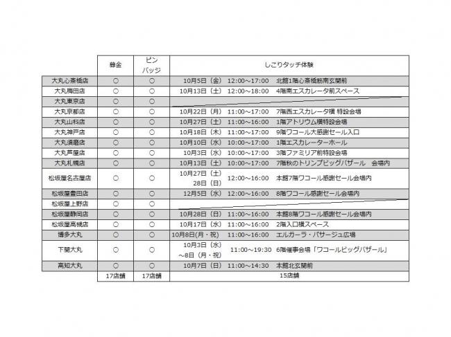 大丸松坂屋百貨店のピンクリボン運動