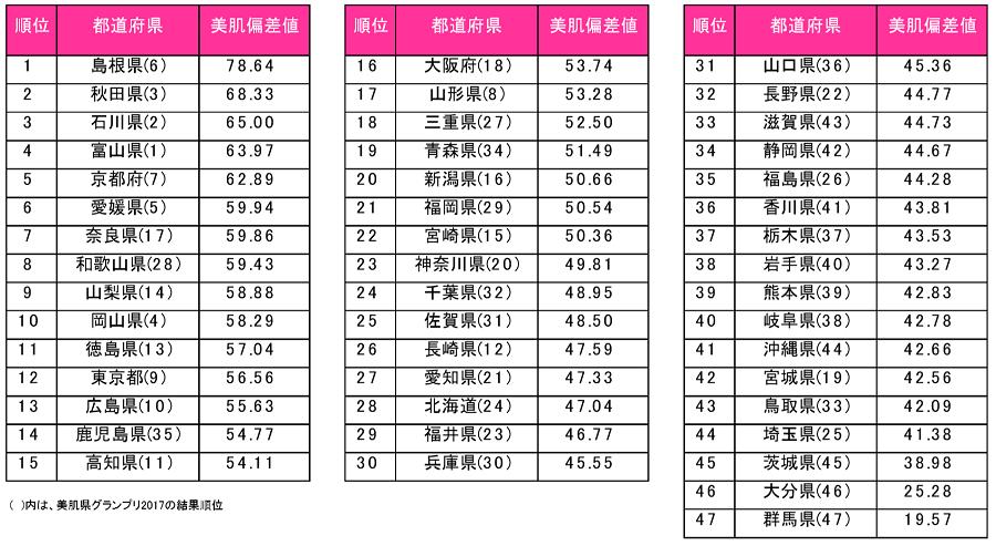 ニッポン美肌グランプリ2018