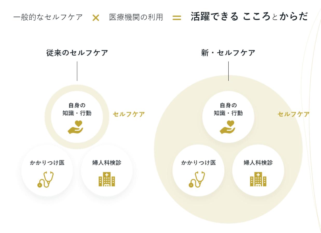 【出典】大塚製薬