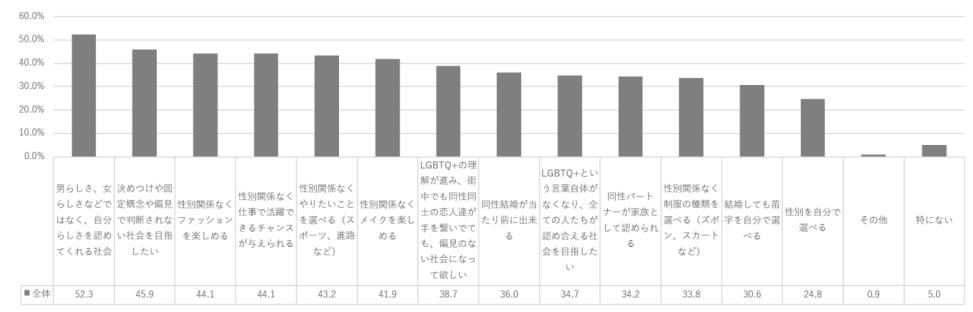 【出典】SHIBUYA109エンターテイメント