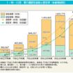 【出典】男女共同参画白書 平成30年版(内閣府)